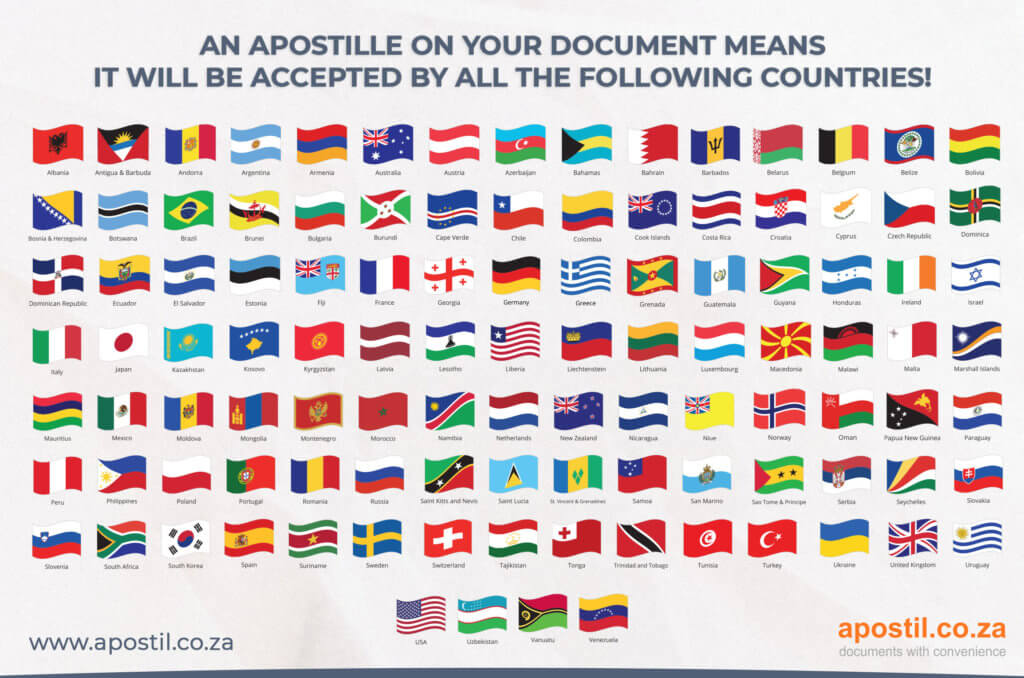 Apostille Convention Countries Infographic